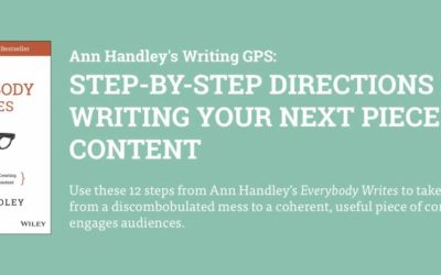 Step by step directions to write your next piece of content